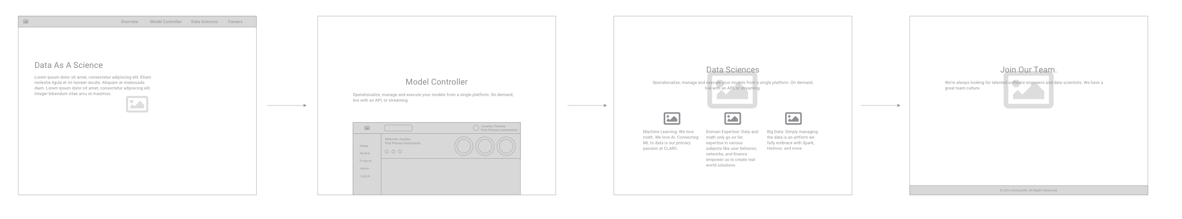 CLARC Home Wireframe